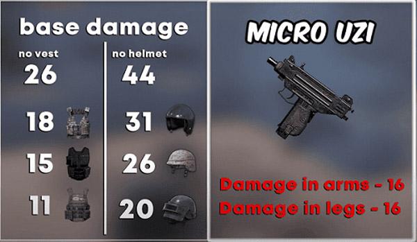 سلاح Micro UZI